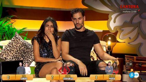 Telecinco igualó su mejor jueves de la temporada gracias a 'La Casa Fuerte 2'