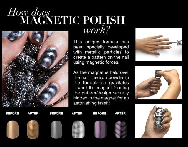 Hemos probado: Magnetic Nail Lacquer de Kiko | Moda Punta